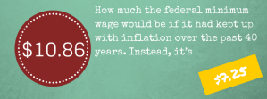How much the federal minimum wage would